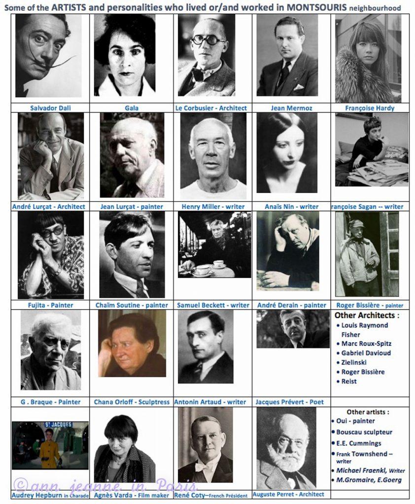 Les personalités (grille) de Montsouris-2