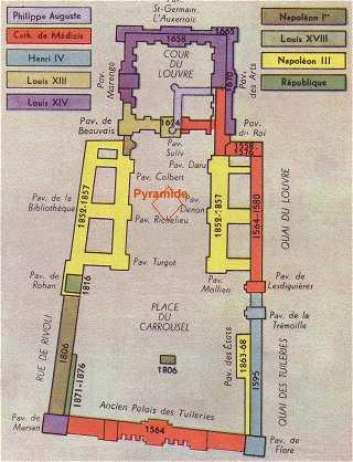 Plan Louvre au fur et à mesure de l'Histoire