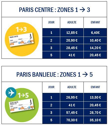 tarifs-paris-visite 2017